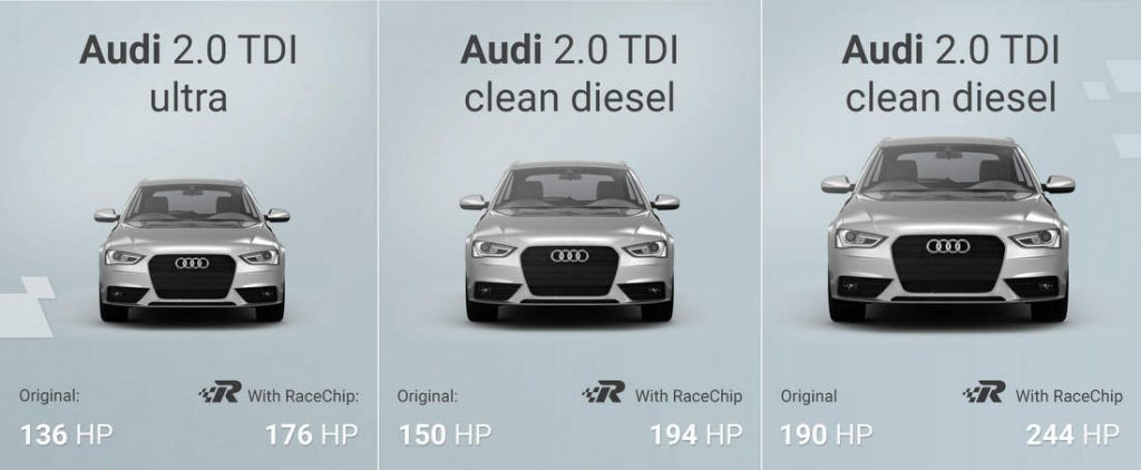Audi Power Digital