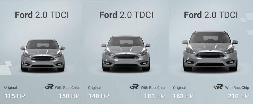 Moteur Ford Focus